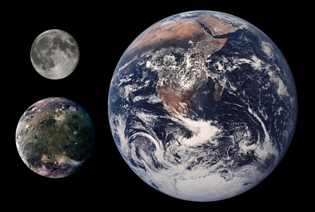 Земля, Луна и Ганимед (слева внизу).
