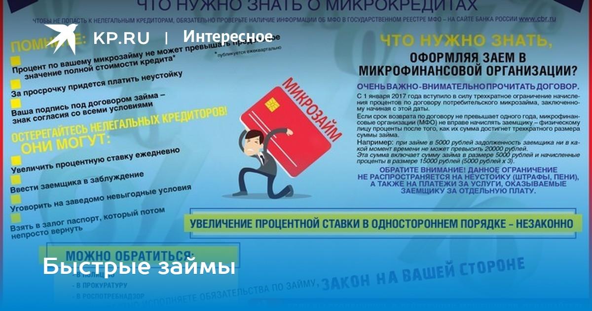быстрые займы в спб по паспорту