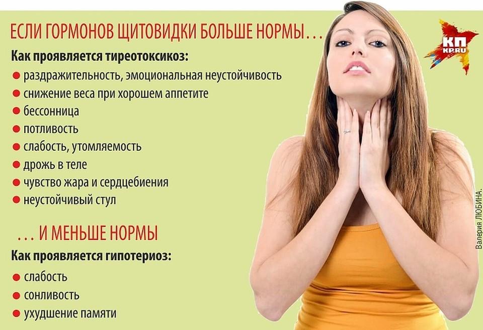 Нарушение работы щитовидной железы симптомы у девушек вязание крючком модели и описание работы