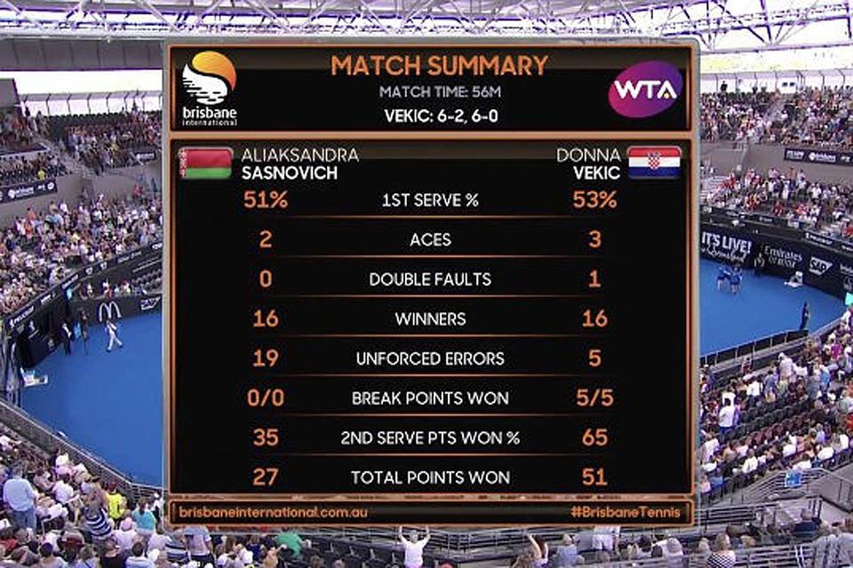 Александра Саснович не вышла в полуфинал теннисного турнира в Брисбене. Скриншот телетрансляции.