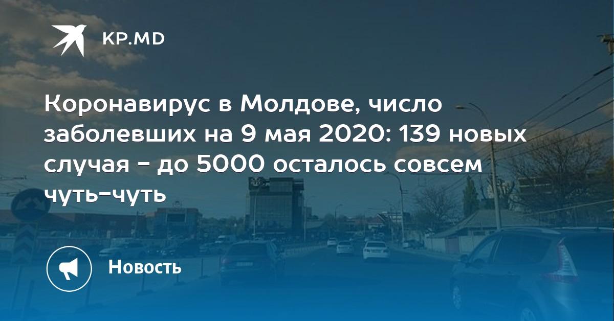 Коронавирус в Молдове, число заболевших на 9 мая 2020: 139 новых случая