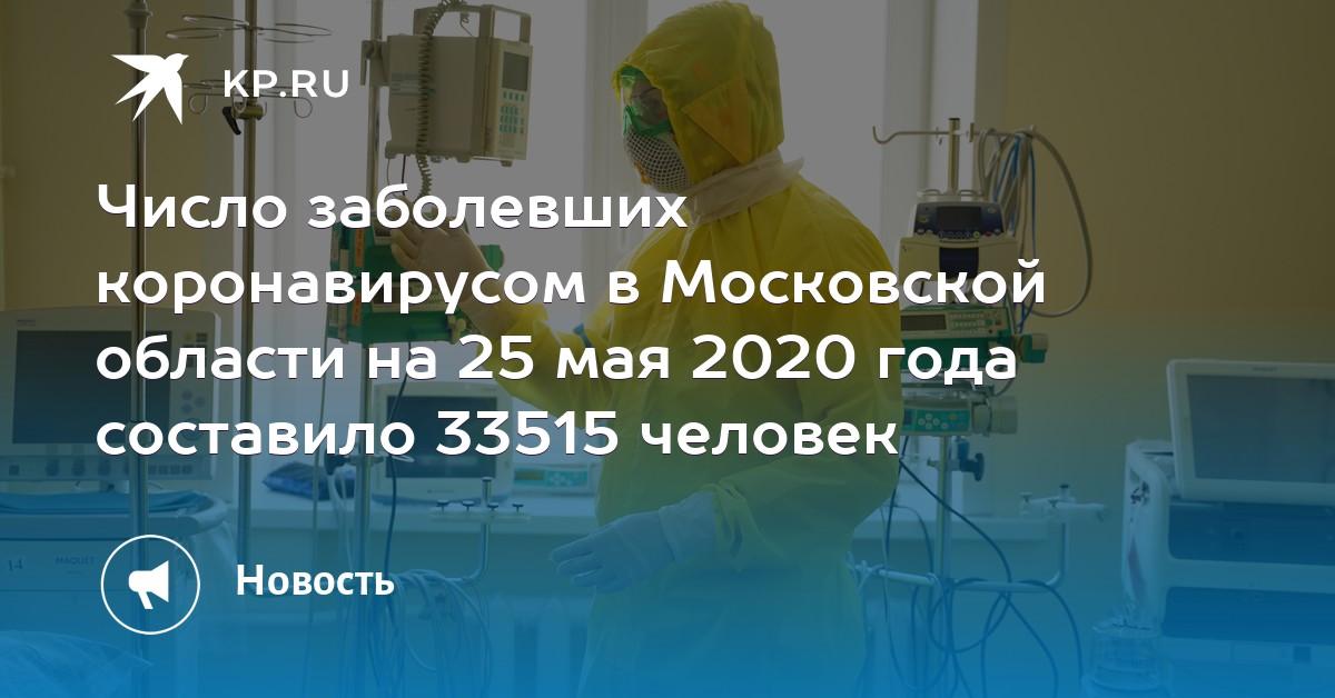 Число заболевших коронавирусом в Московской области на 25 мая 2020 года составило 33515 человек