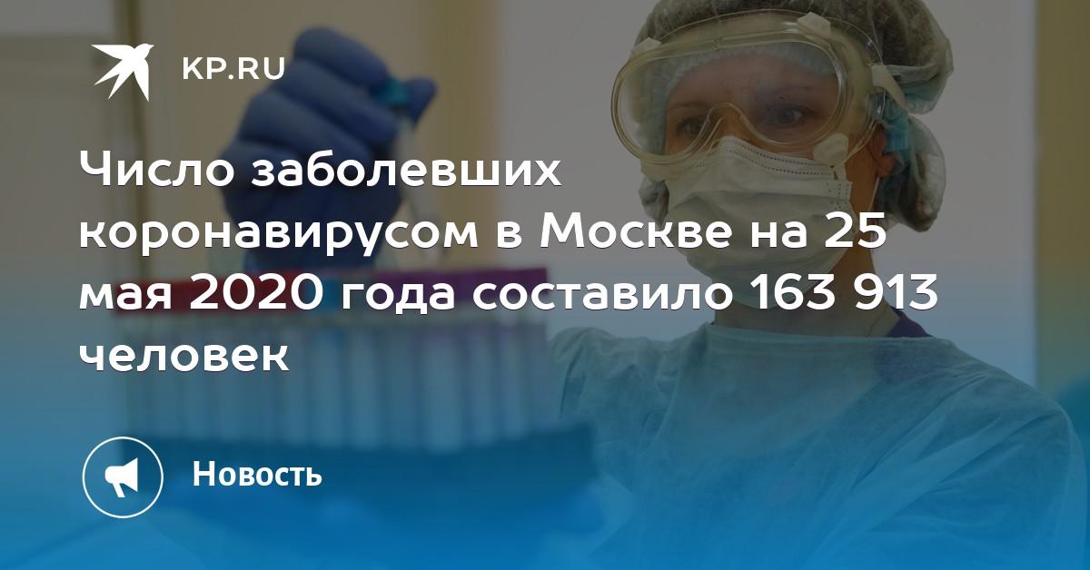 Число заболевших коронавирусом в Москве на 25 мая 2020 года составило 163 913 человек