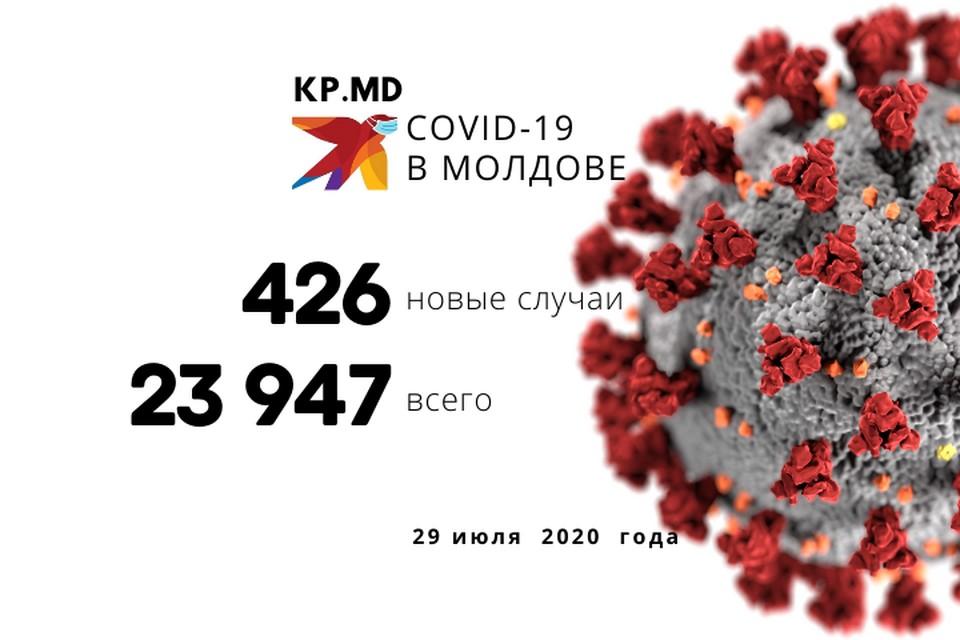 Заболевших коронавирусом на 29 июля