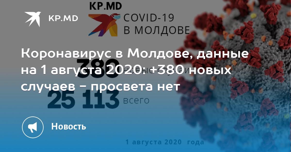 Коронавирус в Молдове, данные на 1 августа 2020: +380 новых случаев