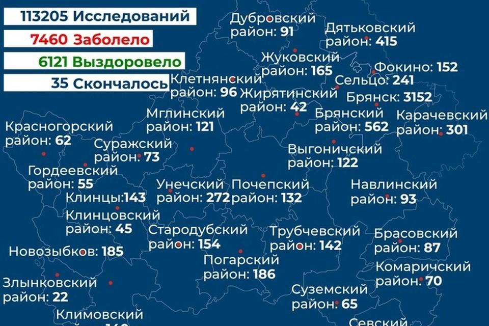 Больше всего новых случаев коронавируса зафиксировали в Брянске.