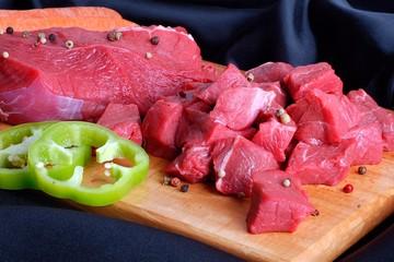 Мясо от А до Я