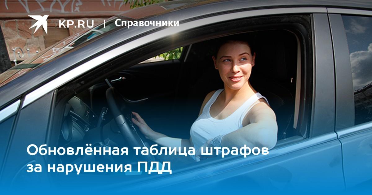 Как аннулировать штрафы после продажи авто ура