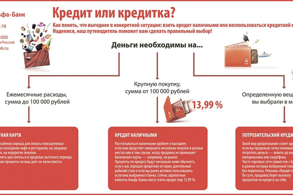 деньги в долг у частного лица в москве номера телефонов