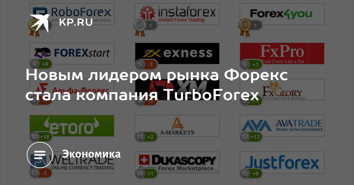 10 крупных компаний форекс sign asp forex что такое технический анализ