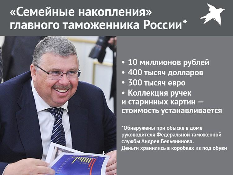 """""""Семейные накопления"""" Андрея Бельянинова"""