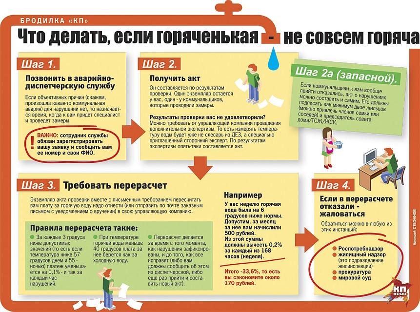 Где происходят социальные выплаты в оренбурге
