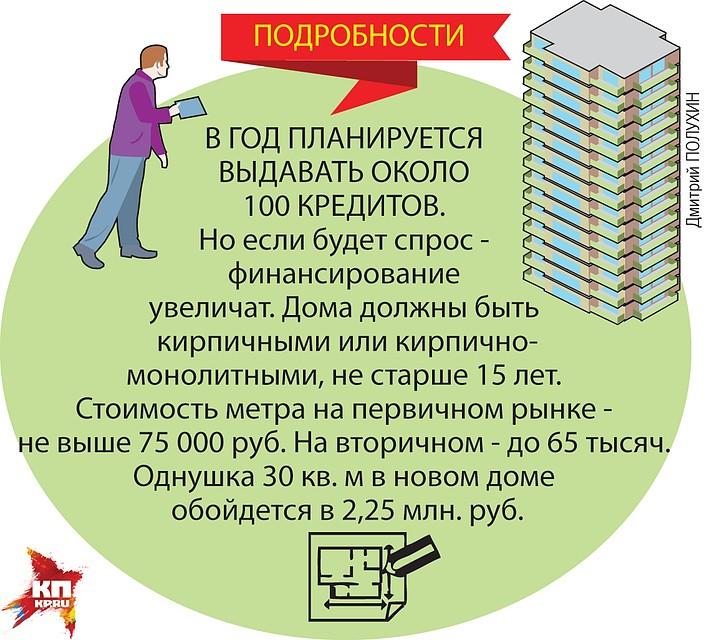 Где взять кредит 200000 рублей без справок и поручителей с плохой кредитной историей
