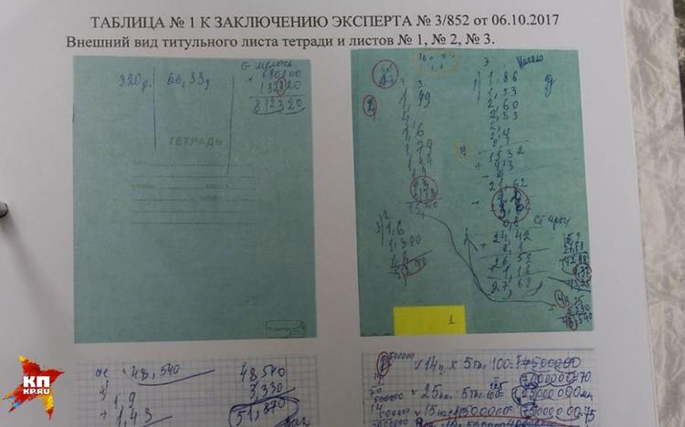 Об этой тетрадке недавно рассказывал глава СК России Александр Бастрыкин