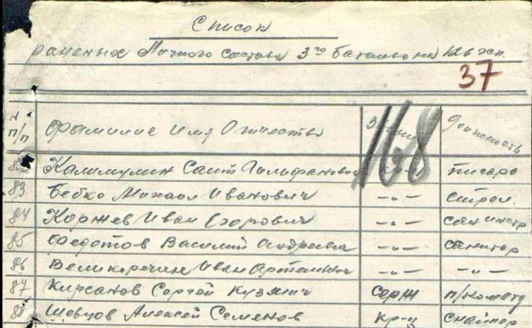 Кирсанов С.К. в списке личного состава 3-го батальона 126-го полка (Документ ЦАМО РФ)