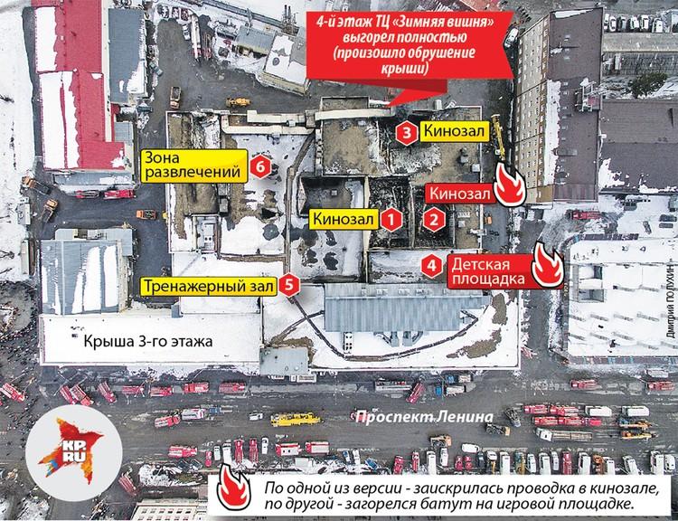 """Схема торгового центра """"Зимняя вишня"""""""