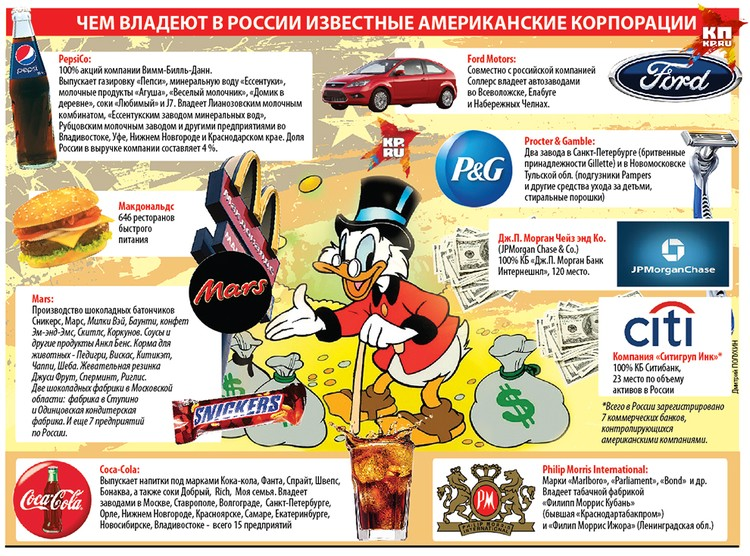 Чем Россия может наказать США за новые санкции