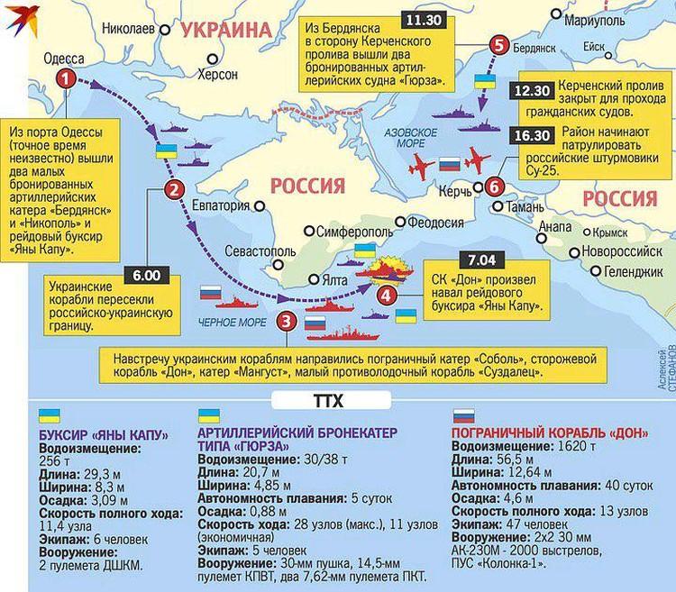 Карта и хронология конфликта в Черном море.