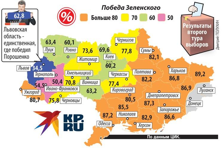 Как голосовали разные регионы Украины