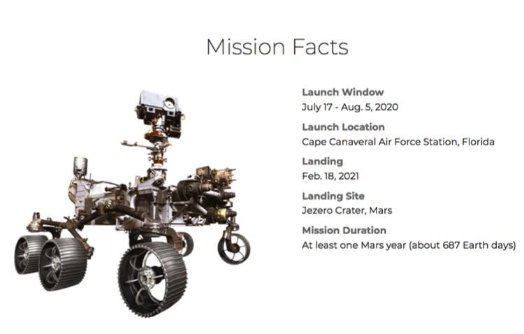 """Вертолет разместится на """"столе"""" у ровера """"Марс-2020"""""""