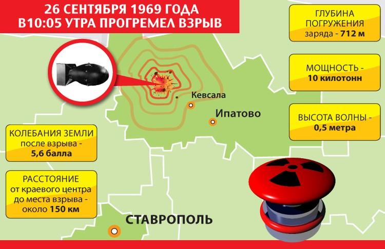 Место взрыва находится не так далеко от Ставрополя