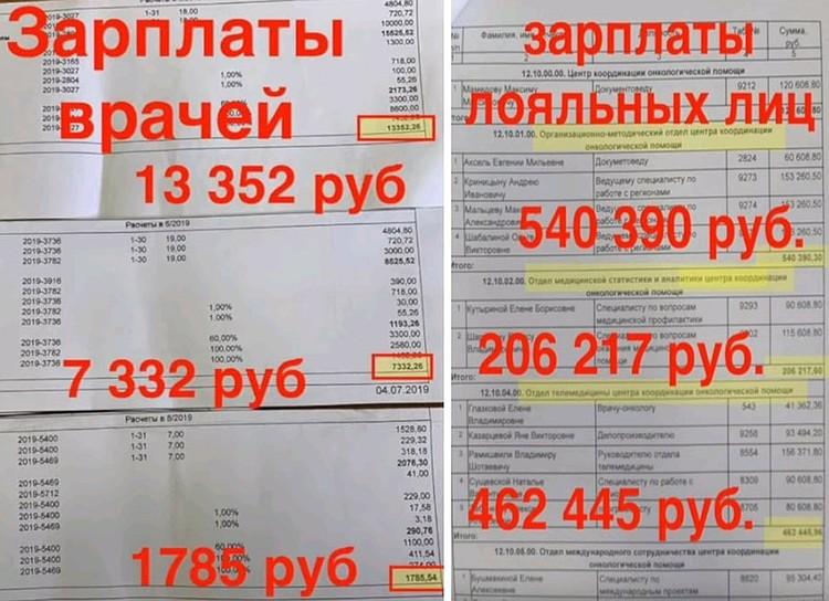 Врачи продемонстрировали зарплатные квиточки с недопустимо низкими цифрами окладов