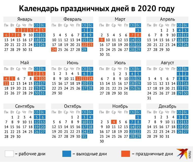 промокоды на займы 2020 июнь fincash займ отзывы