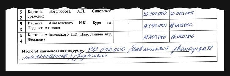 Общая стоимость картин почти миллиард рублей.