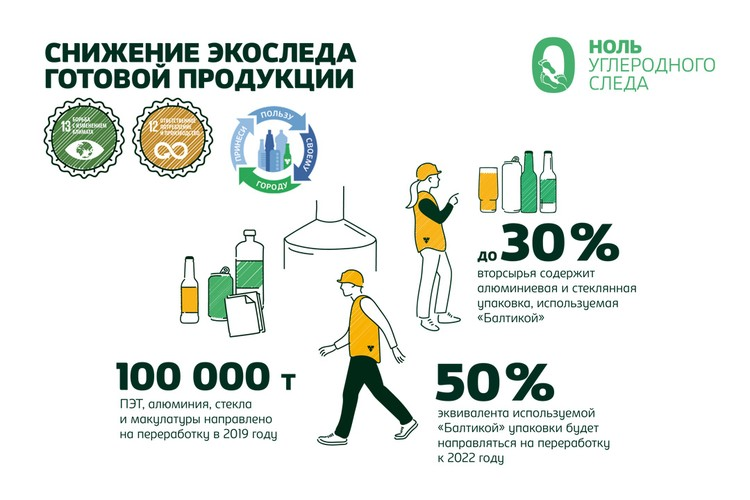 Фото предоставлено пресс-службой филиала «Балтика-Новосибирск».