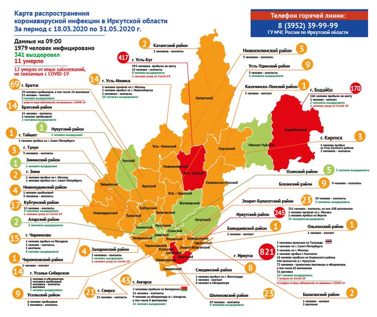 Карта распространения коронавируса в Иркутской области на 31 мая