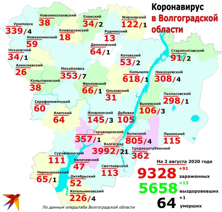 География распространения коронавиурса в Волгограде и области.