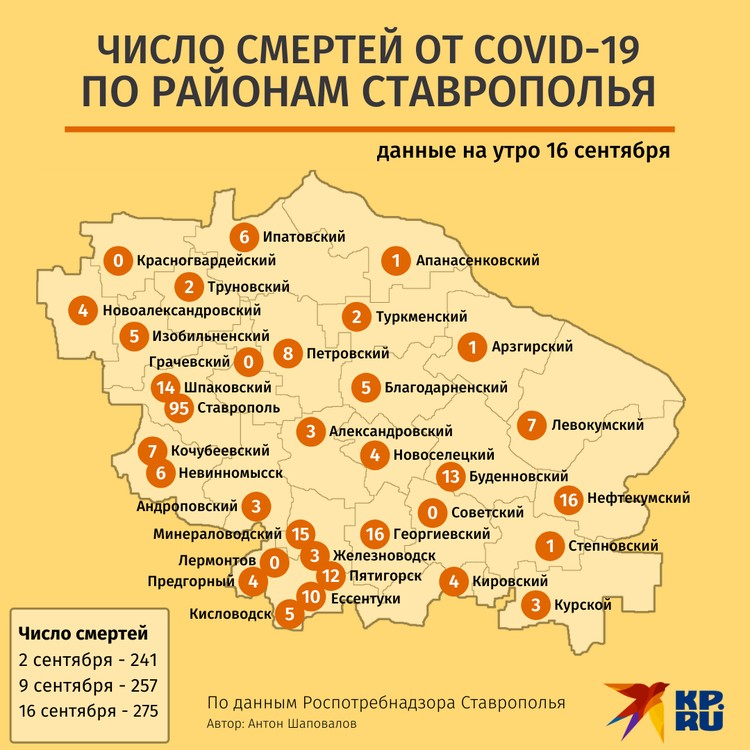 Количество летальных исходов в каждой территории Ставрополья. Данные на 16 сентября: Роспотребнадзор