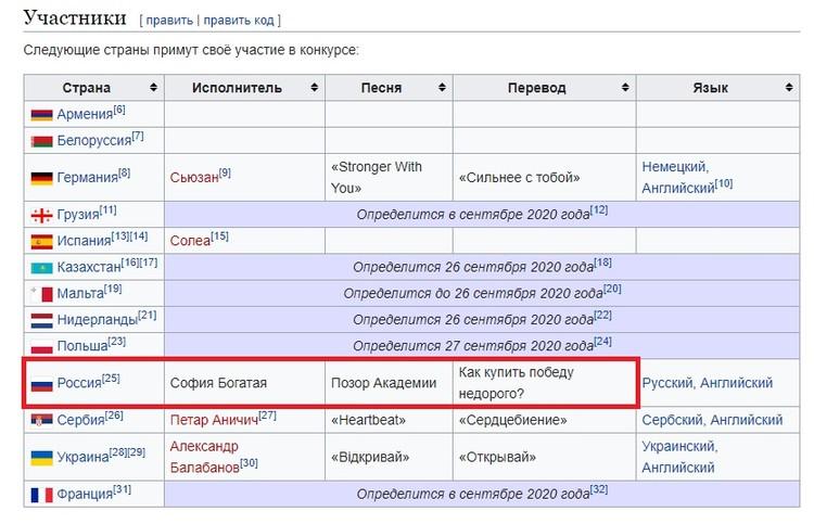 """Хейтеры Софии не поленились залезть даже на страницу """"Детского Евровидения-2020"""" в Википедии. Фото: Скриншот"""
