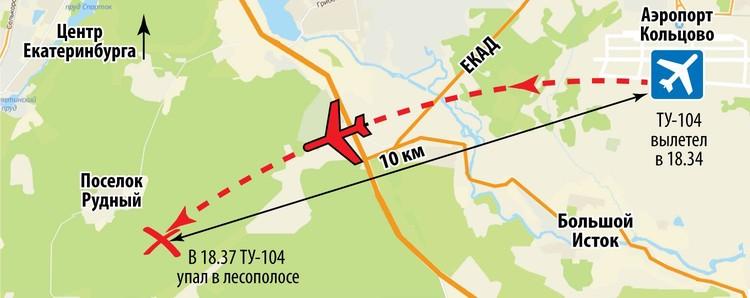 Место падения самолета находилось примерно в 10 километрах от взлетно-посадочной полосы.