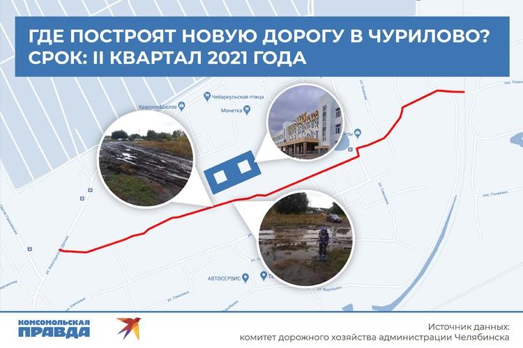 Фото: Сергей Зверев (инфографика)
