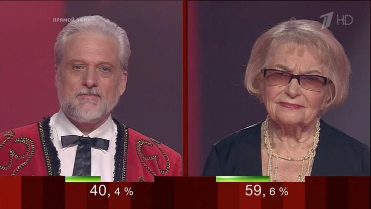Финальное голосование
