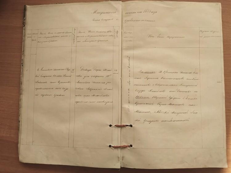 Запись о вступлении в брак Даши Севастопольской