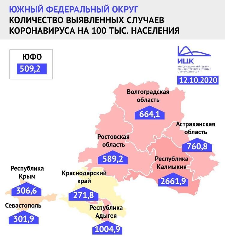 Инфографика ИЦК.