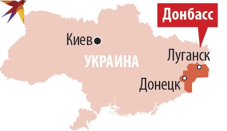 Донбасс - Украина