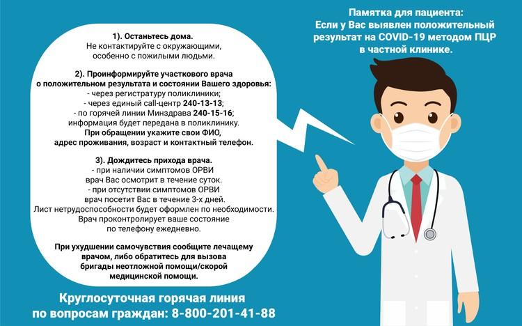 Инфографика: министерство здравоохранения Челябинской области