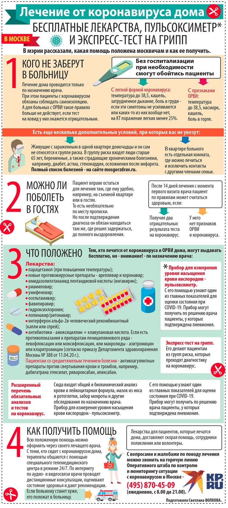 Лечение от коронавируса дома
