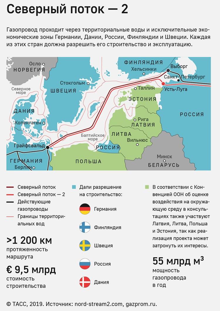 """Схема газопровода """"Северный поток - 2""""."""