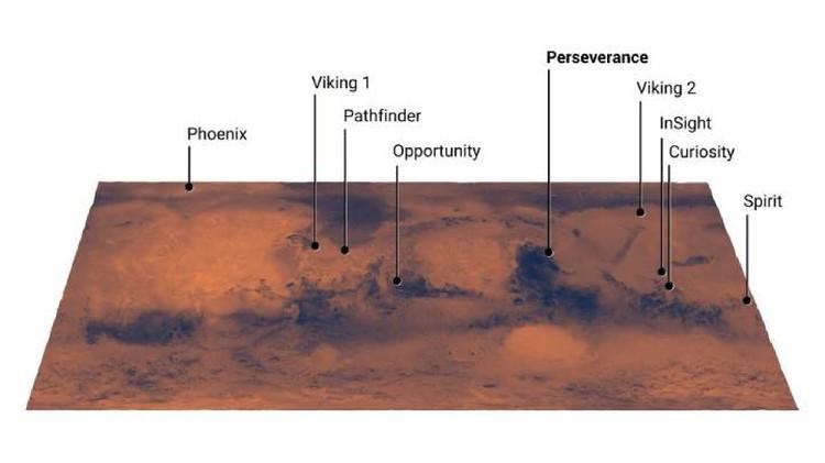 Новый марсоход располложится рядом с предшественниками.