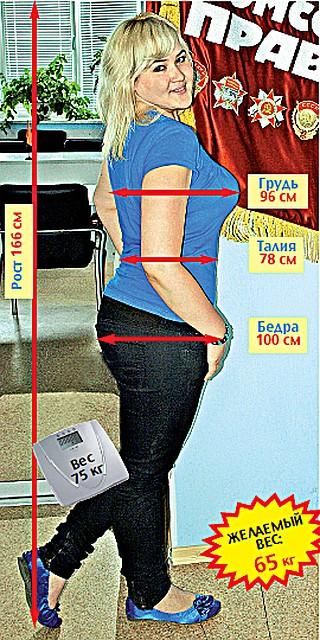 талия до и после похудения эцп